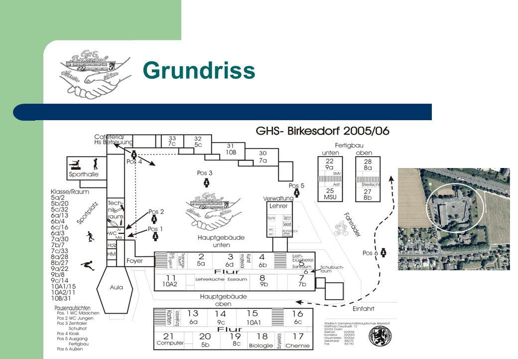 Grundriss