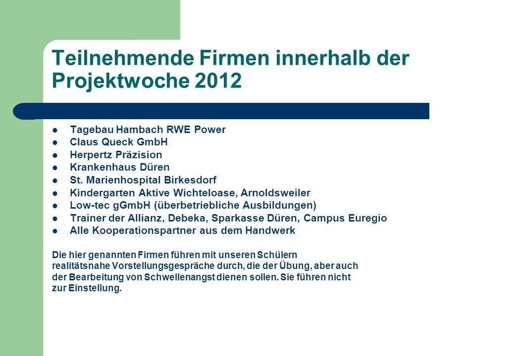 Teilnehmende Firmen innerhalb der Projektwoche 2012