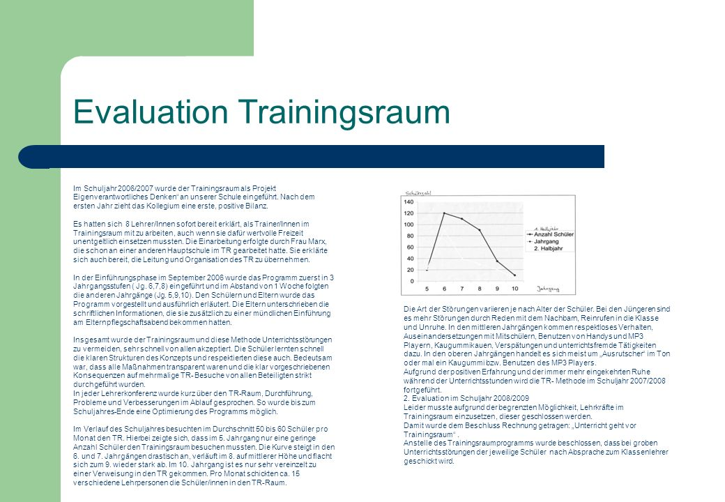 Evaluation Trainingsraum