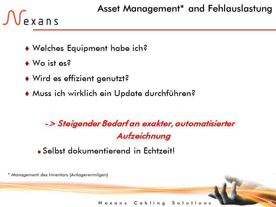 Asset Management* and Fehlauslastung