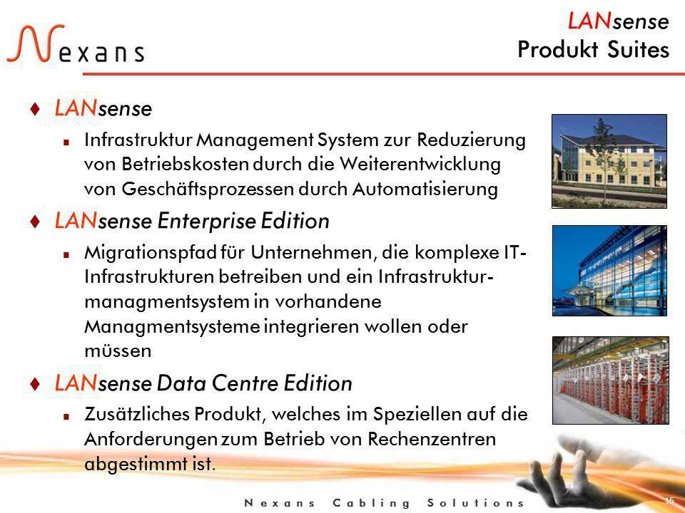 LANsense Produkt Suites