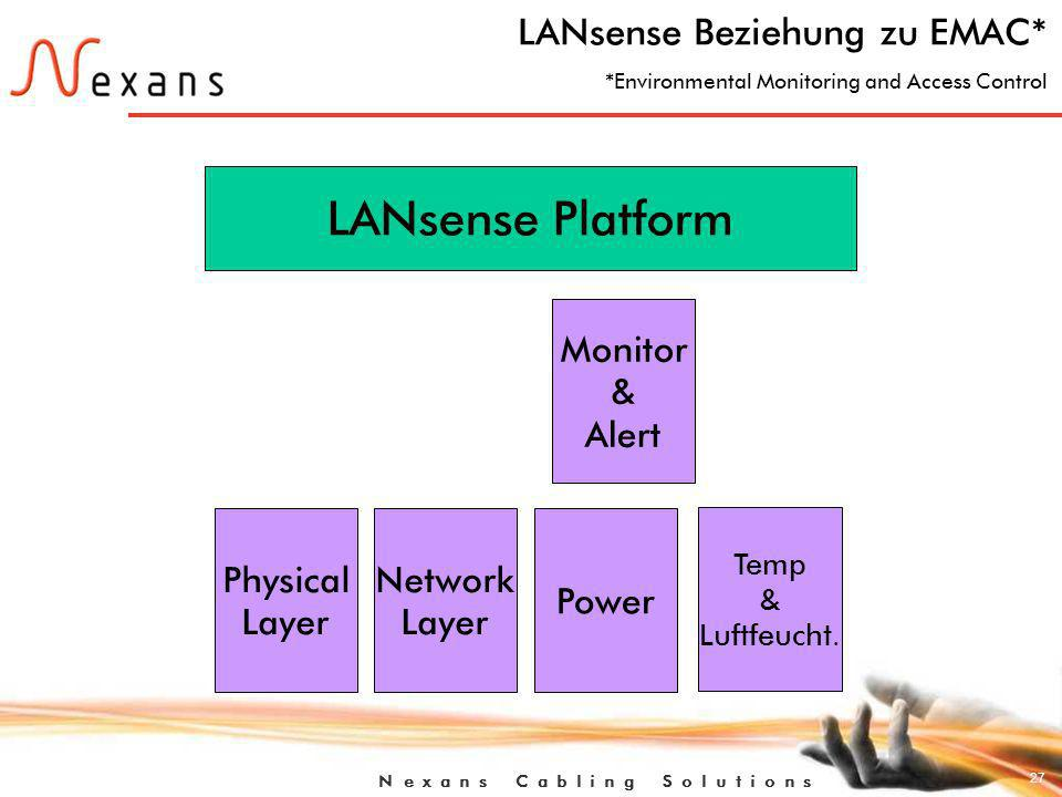 LANsense Beziehung zu EMAC* *Environmental Monitoring and Access Control