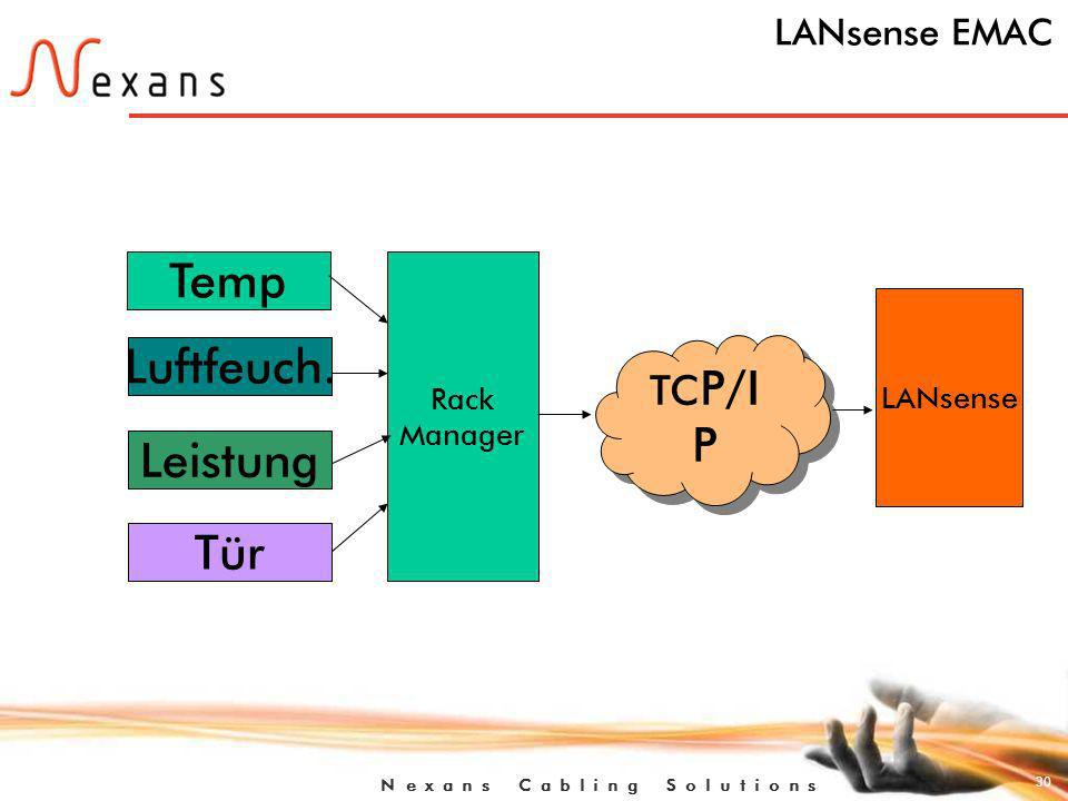 Temp Luftfeuch. Leistung Tür TCP/IP LANsense EMAC Rack Manager
