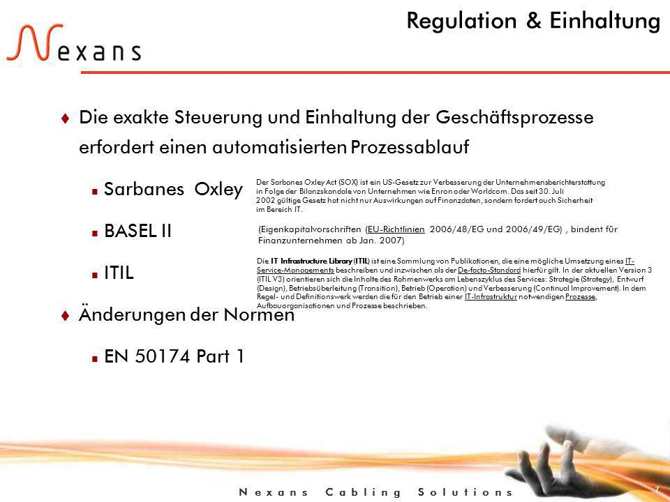 Regulation & Einhaltung