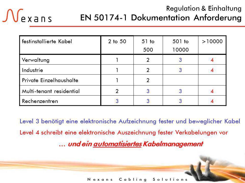 Regulation & Einhaltung EN 50174-1 Dokumentation Anforderung