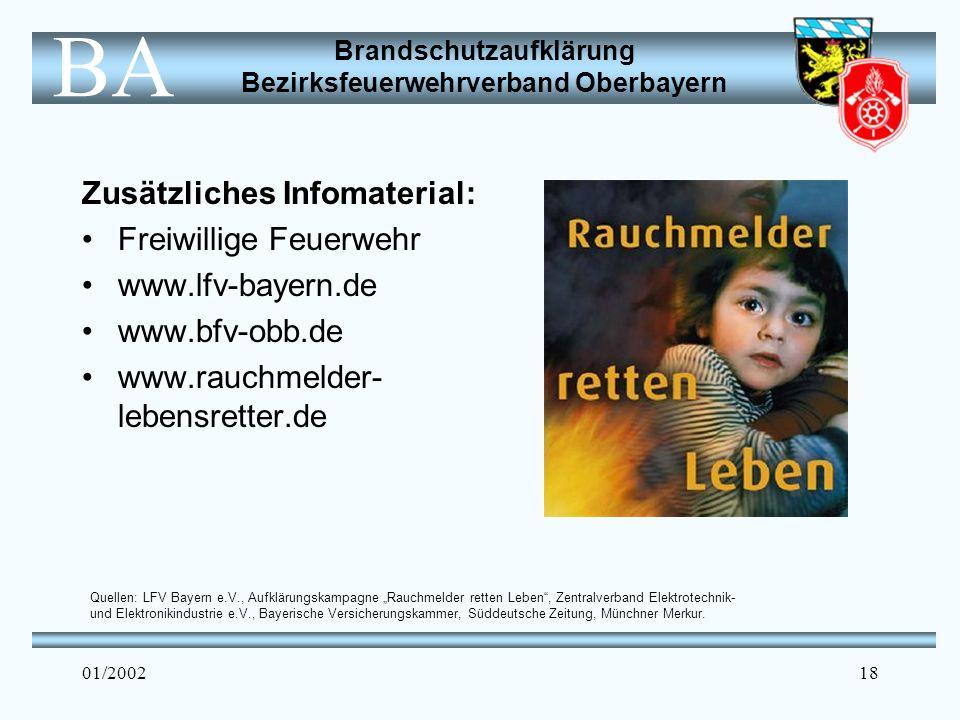 Zusätzliches Infomaterial: Freiwillige Feuerwehr www.lfv-bayern.de