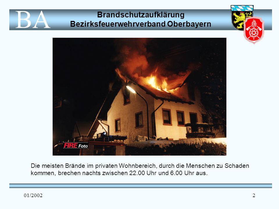 Die meisten Brände im privaten Wohnbereich, durch die Menschen zu Schaden kommen, brechen nachts zwischen 22.00 Uhr und 6.00 Uhr aus.