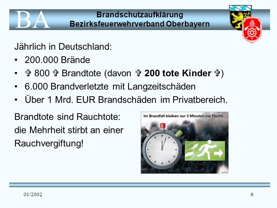 Jährlich in Deutschland: 200.000 Brände