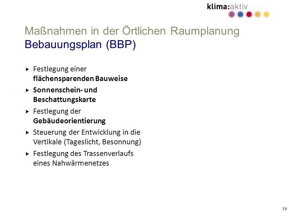 Maßnahmen in der Örtlichen Raumplanung Bebauungsplan (BBP)