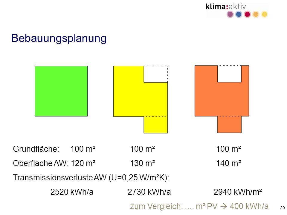 Bebauungsplanung Grundfläche: 100 m² 100 m² 100 m²