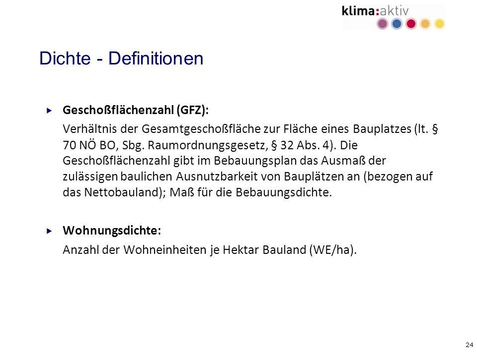 Dichte - Definitionen Geschoßflächenzahl (GFZ):