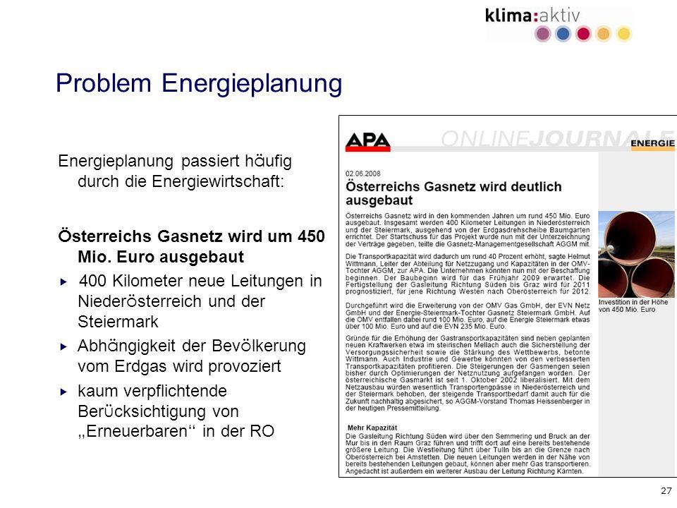 Problem Energieplanung