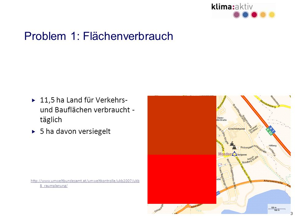 Problem 1: Flächenverbrauch