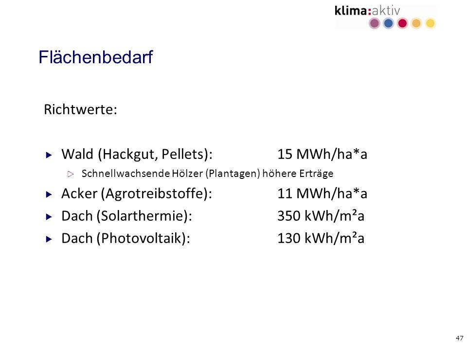 Flächenbedarf Richtwerte: Wald (Hackgut, Pellets): 15 MWh/ha*a