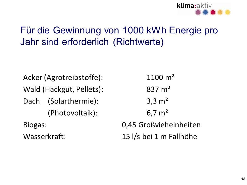 großvieheinheiten max in deutschland
