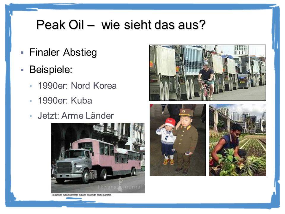 Peak Oil – wie sieht das aus