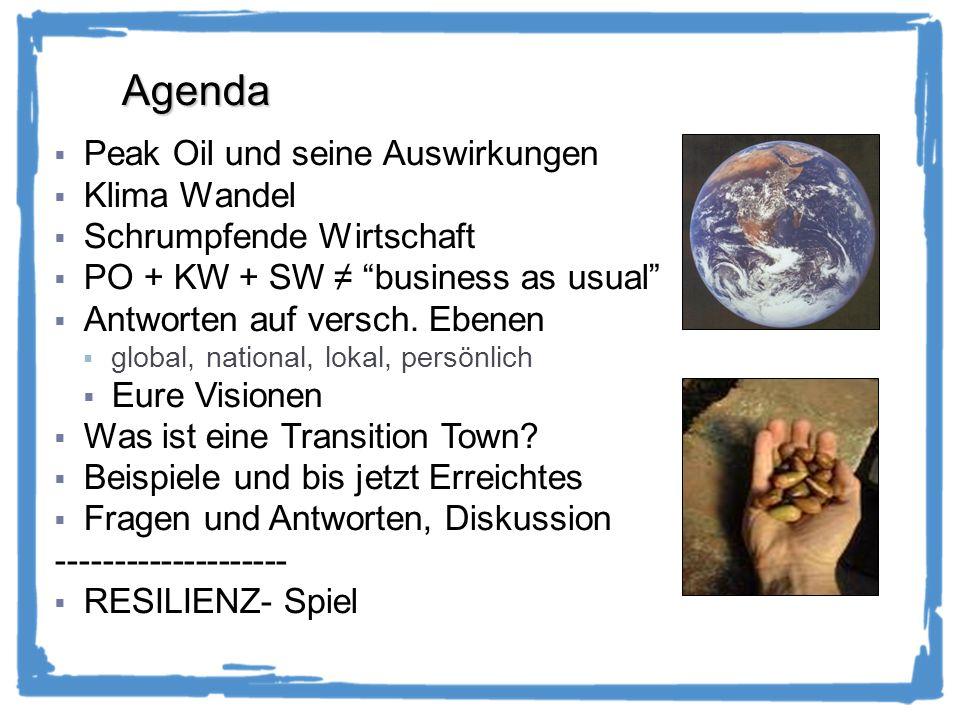 Agenda Peak Oil und seine Auswirkungen Klima Wandel