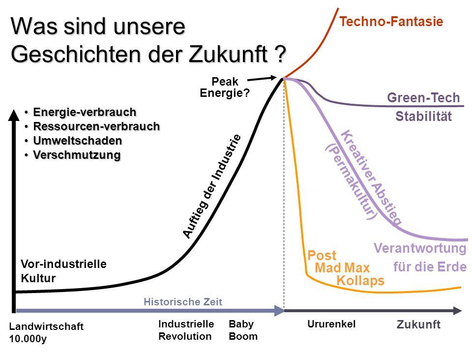 Green-Tech Stabilität