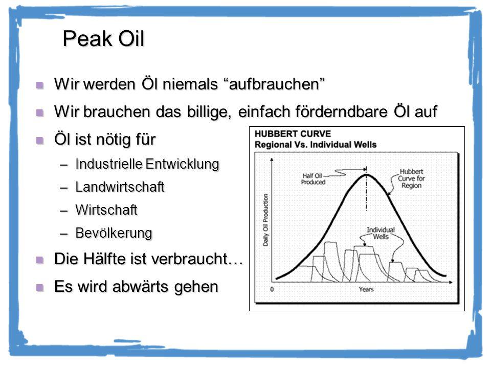 Peak Oil Wir werden Öl niemals aufbrauchen