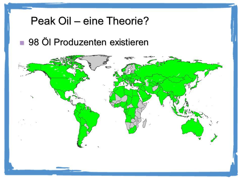 Peak Oil – eine Theorie 98 Öl Produzenten existieren