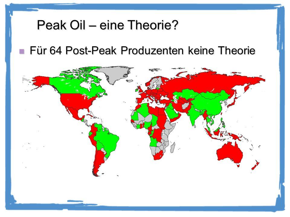 Peak Oil – eine Theorie Für 64 Post-Peak Produzenten keine Theorie