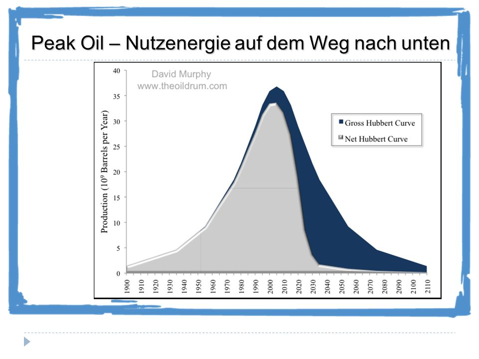 Peak Oil – Nutzenergie auf dem Weg nach unten