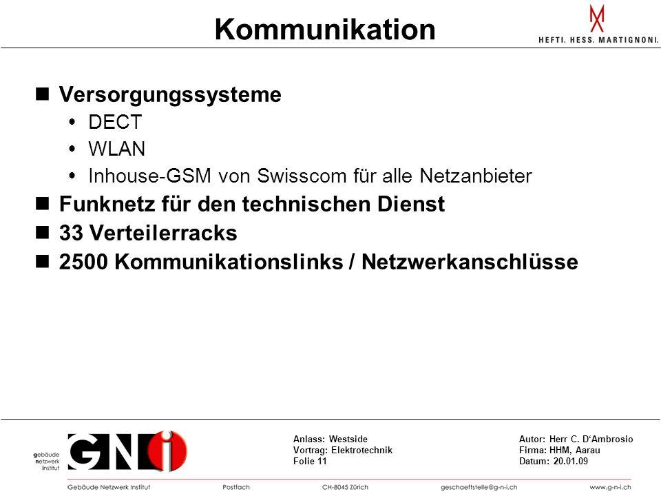 Kommunikation Versorgungssysteme Funknetz für den technischen Dienst