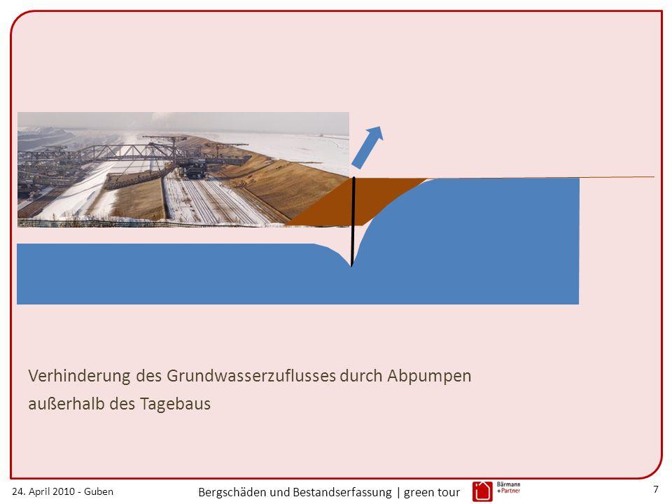 Dauer ca. 10sec Verhinderung des Grundwasserzuflusses durch Abpumpen außerhalb des Tagebaus