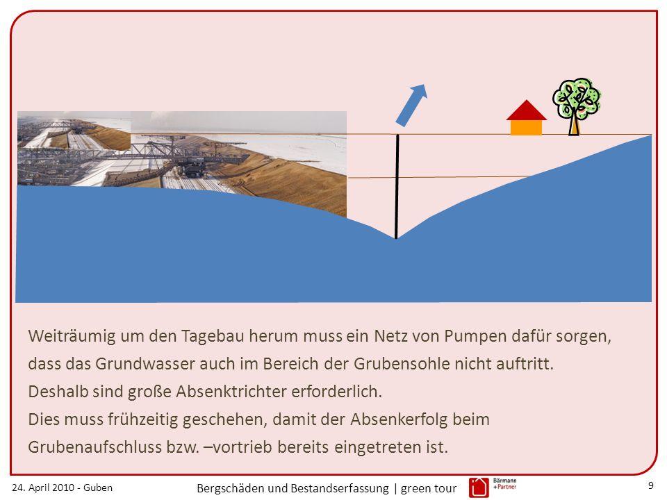 Weiträumig um den Tagebau herum muss ein Netz von Pumpen dafür sorgen, dass das Grundwasser auch im Bereich der Grubensohle nicht auftritt. Deshalb sind große Absenktrichter erforderlich.