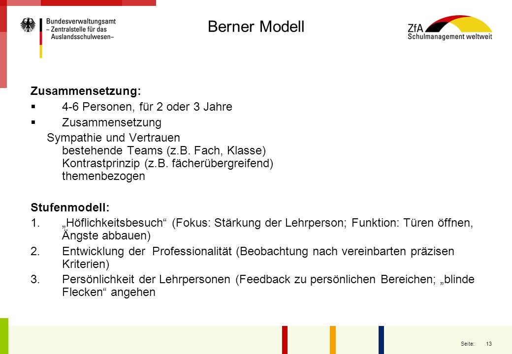 Berner Modell Zusammensetzung: 4-6 Personen, für 2 oder 3 Jahre