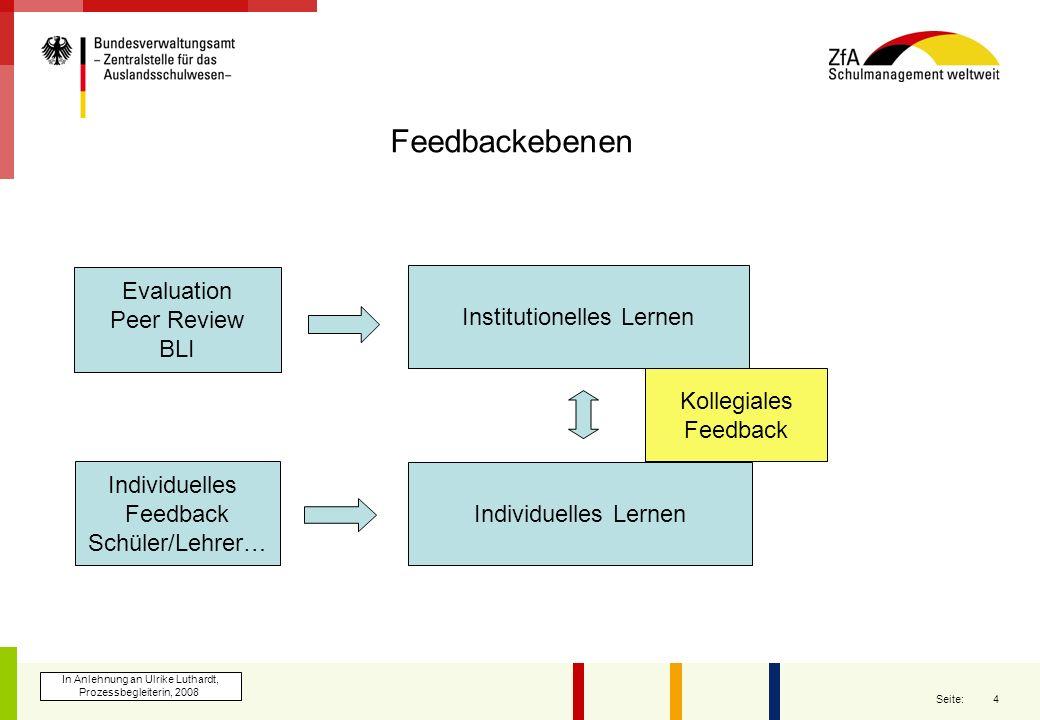 Feedbackebenen Evaluation Peer Review BLI Institutionelles Lernen