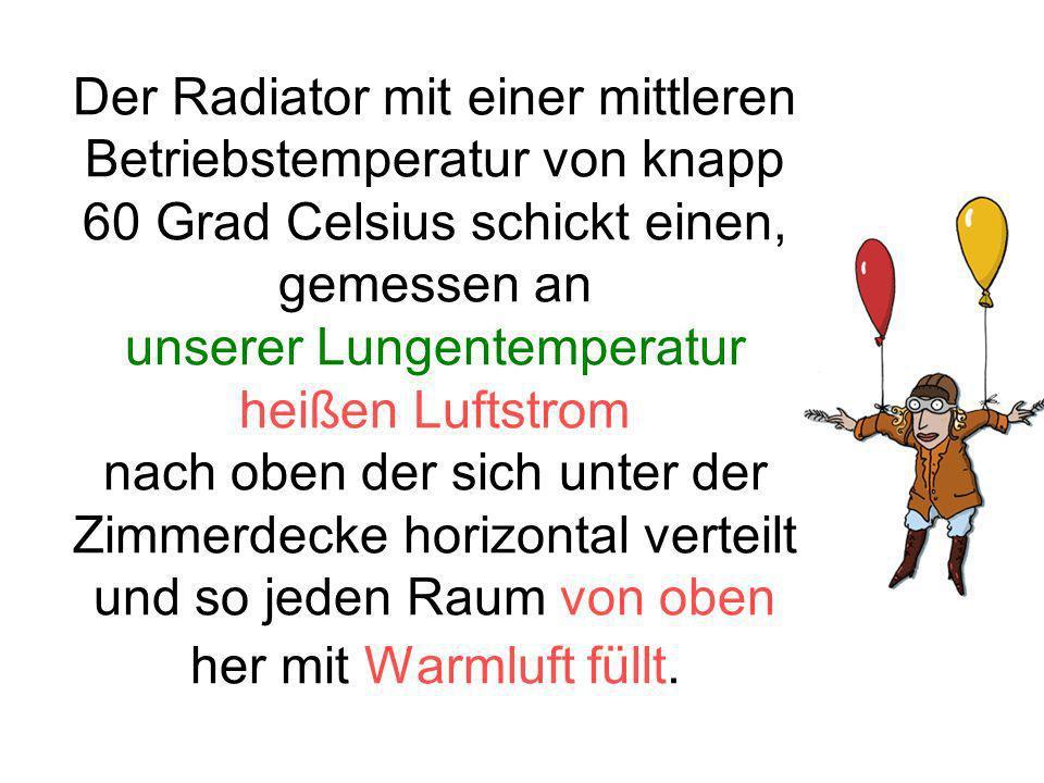 Der Radiator mit einer mittleren Betriebstemperatur von knapp 60 Grad Celsius schickt einen, gemessen an unserer Lungentemperatur heißen Luftstrom nach oben der sich unter der Zimmerdecke horizontal verteilt und so jeden Raum von oben her mit Warmluft füllt.