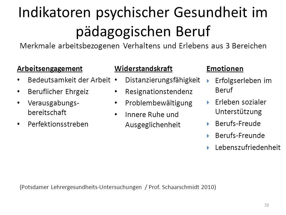 Indikatoren psychischer Gesundheit im pädagogischen Beruf Merkmale arbeitsbezogenen Verhaltens und Erlebens aus 3 Bereichen