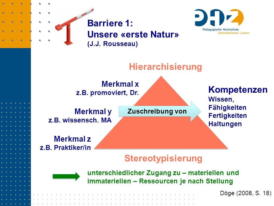 Hierarchisierung Stereotypisierung