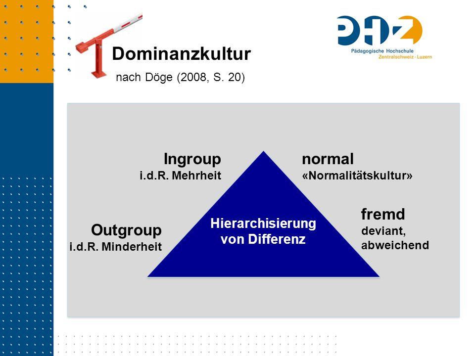 Hierarchisierung von Differenz