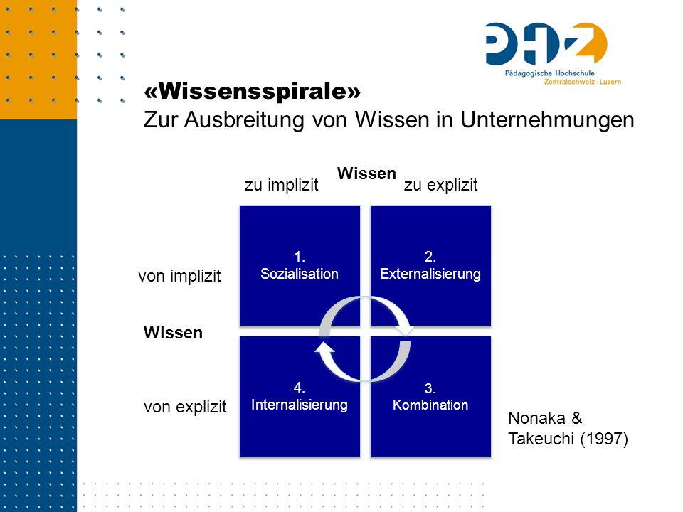 «Wissensspirale» Zur Ausbreitung von Wissen in Unternehmungen