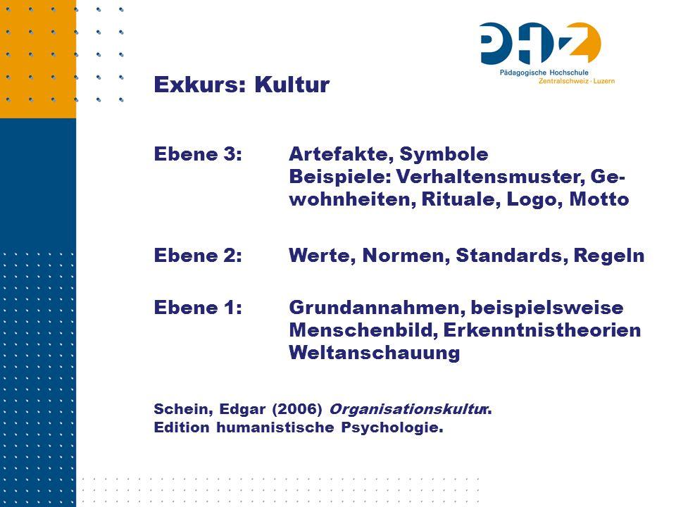 Exkurs: Kultur Ebene 3: Artefakte, Symbole Beispiele: Verhaltensmuster, Ge- wohnheiten, Rituale, Logo, Motto.