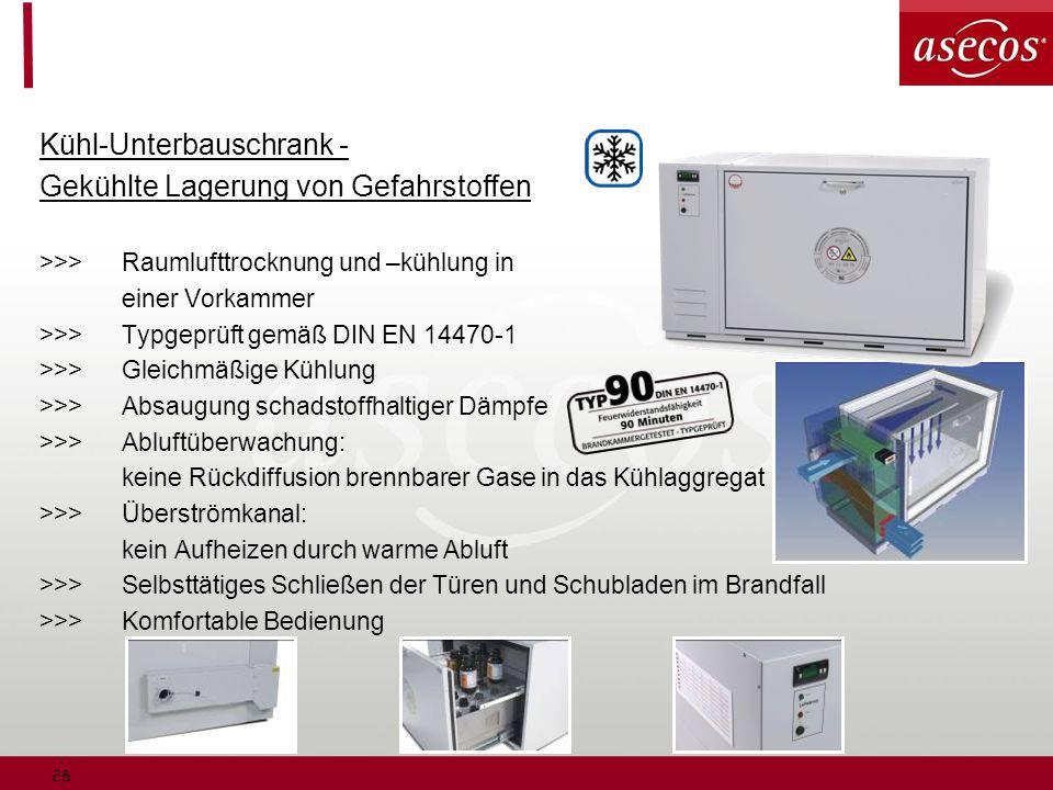 Kühl-Unterbauschrank - Gekühlte Lagerung von Gefahrstoffen