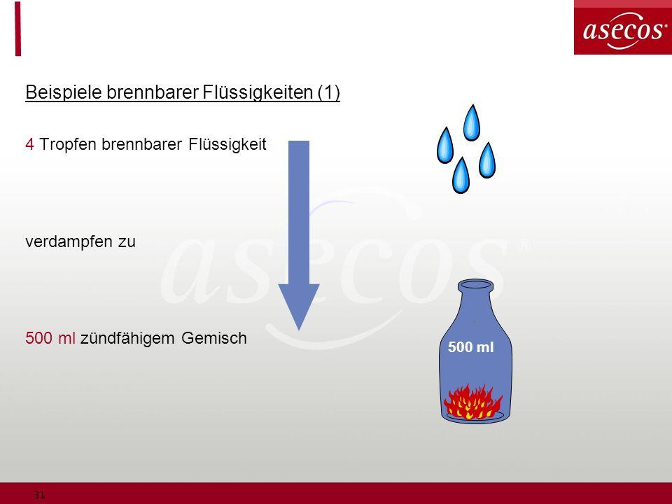 Beispiele brennbarer Flüssigkeiten (1)