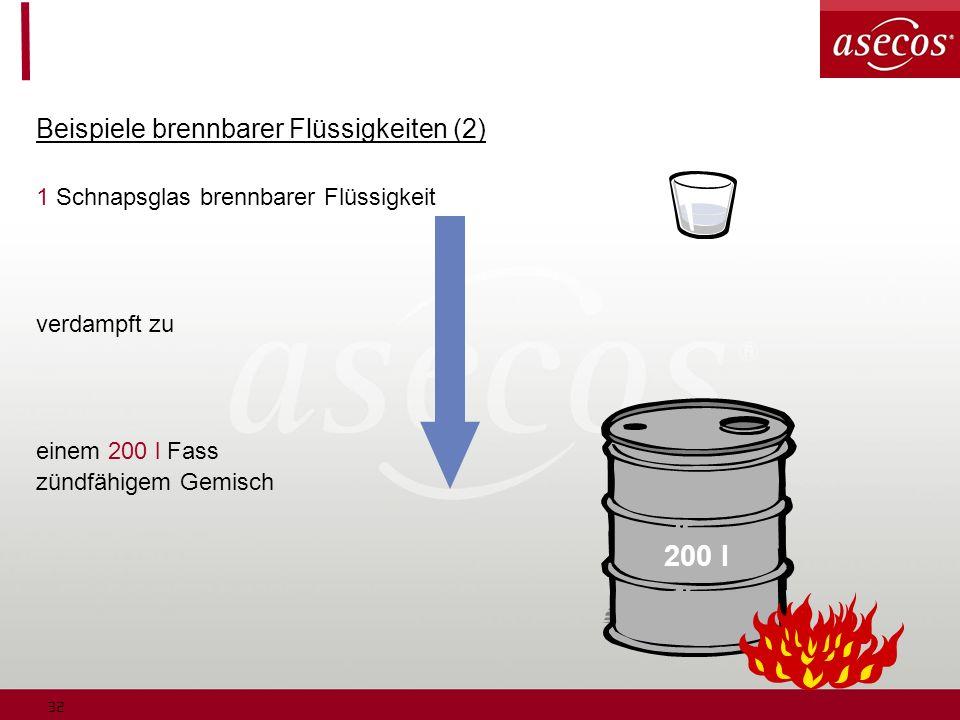 200 l Beispiele brennbarer Flüssigkeiten (2)