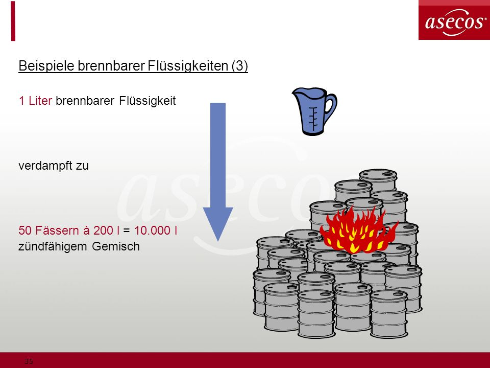 Beispiele brennbarer Flüssigkeiten (3)