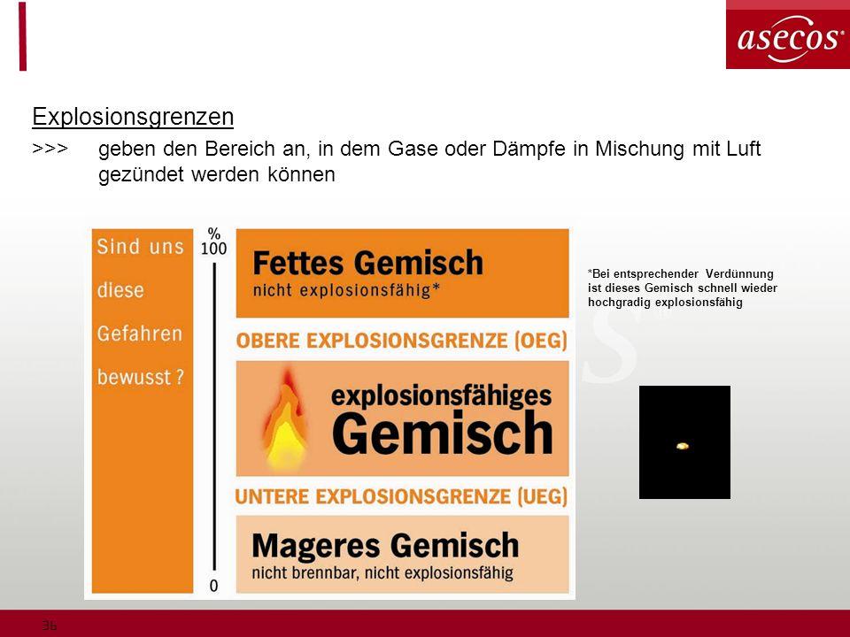 Explosionsgrenzen >>> geben den Bereich an, in dem Gase oder Dämpfe in Mischung mit Luft gezündet werden können.