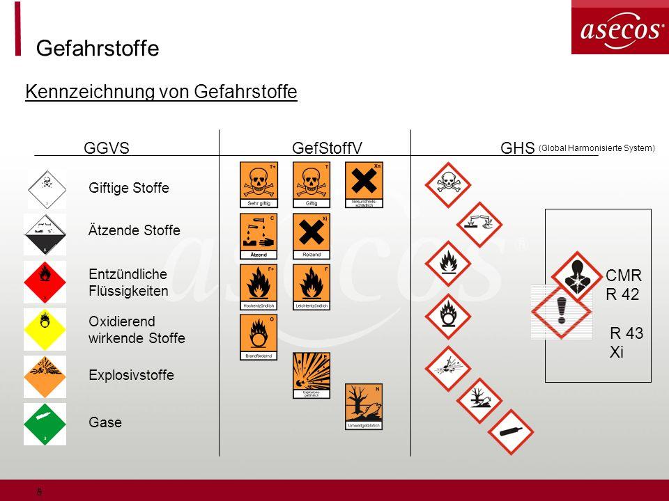 Gefahrstoffe Kennzeichnung von Gefahrstoffe GGVS GefStoffV GHS CMR