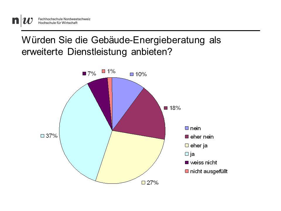 Würden Sie die Gebäude-Energieberatung als