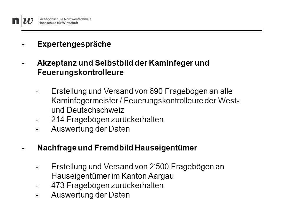 - Expertengespräche - Akzeptanz und Selbstbild der Kaminfeger und. Feuerungskontrolleure.