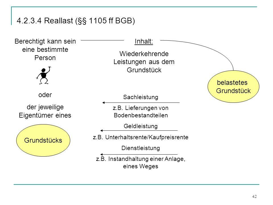 4.2.3.4 Reallast (§§ 1105 ff BGB) Berechtigt kann sein eine bestimmte Person. oder. der jeweilige Eigentümer eines.