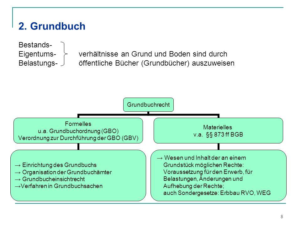 2. Grundbuch Bestands- Eigentums-