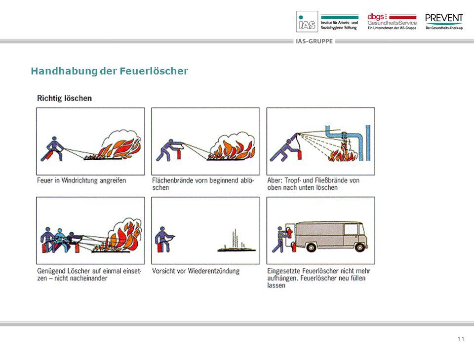 Handhabung der Feuerlöscher