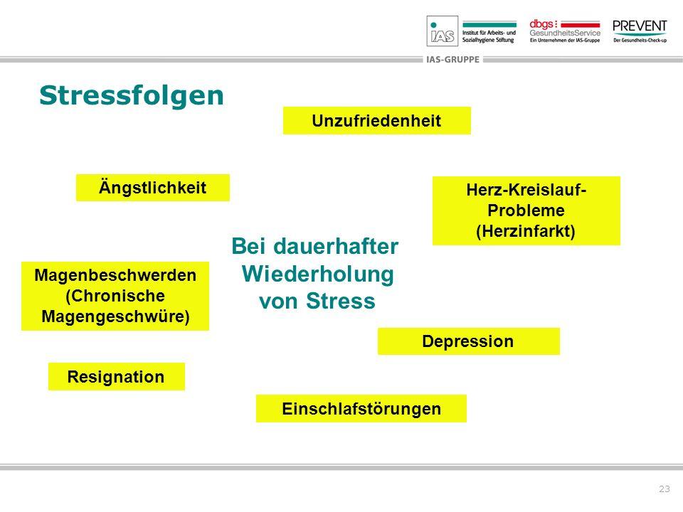 Stressfolgen Bei dauerhafter Wiederholung von Stress Unzufriedenheit