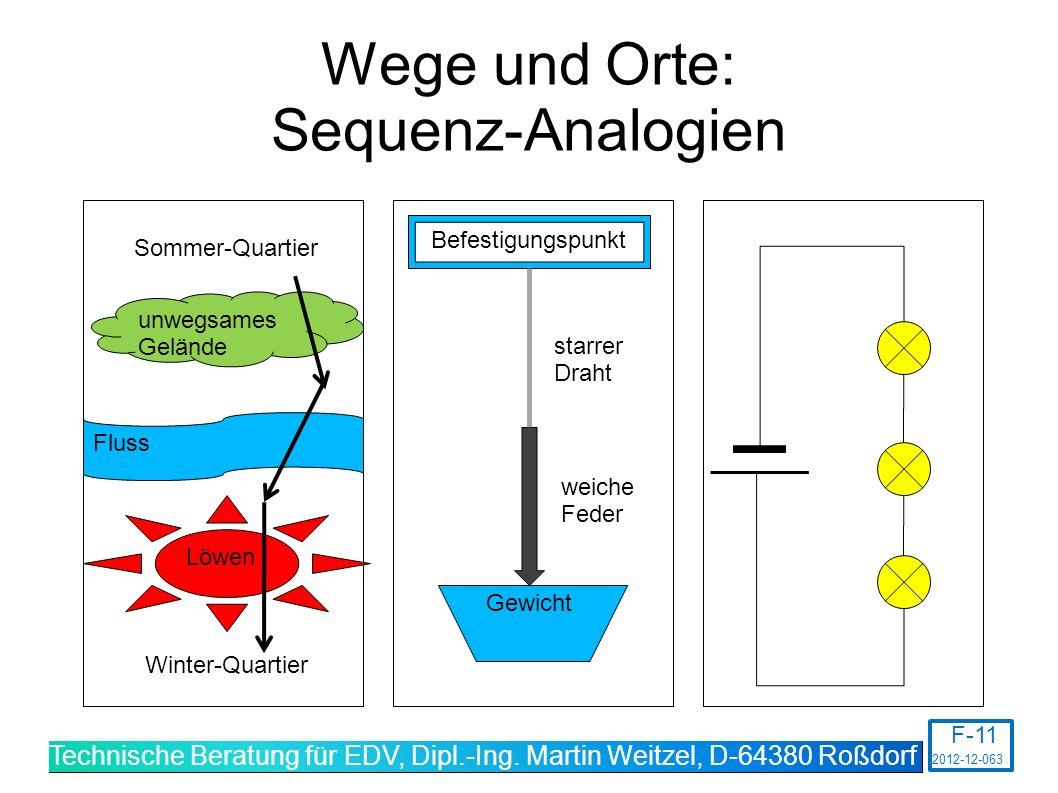 Wege und Orte: Sequenz-Analogien